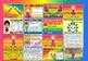 happy shapes chart (FREE FEEDBACK CHALLENGE)