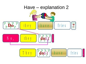 have vs. has subject - verb agreement