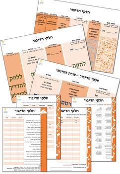 hebrew parts of speach