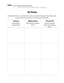 historical fiction character analysis