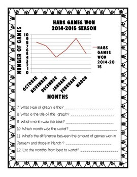hockey graphs- 4 page activity or test based on hockey