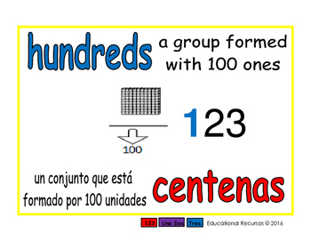 hundreds/centenas prim 1-way blue/rojo