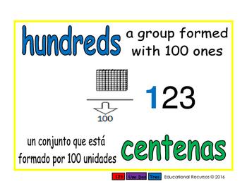 hundreds/centenas prim 1-way blue/verde