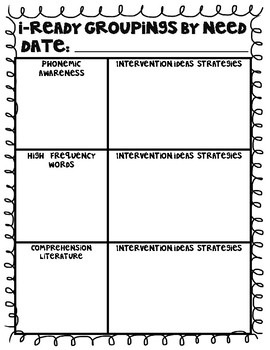 i-Ready Checklist for Reading & Math by Domains