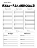 i-Ready Data Tracker (math and reading)