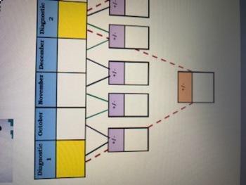 i-Ready Growth Monitoring Sheet