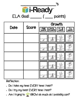 i-Ready Growth Tracking for Primary Grades