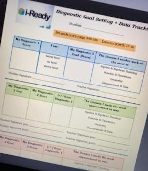 i-Ready Math Diagnostic Goal Setting Sheet grade 3