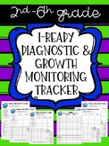 Math I-Ready Student Data Tracker