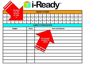 i-Ready and Standards Data Tracking
