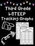 i-STEEP Data Tracking Student Generated Bar Graphs - Leadership