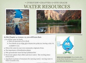 Science WATER RESOURCES Lesson - PDF version (FULL lesson)