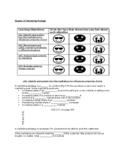 iGCSE Business Studies (0450) Chapter 17 Marketing strategy