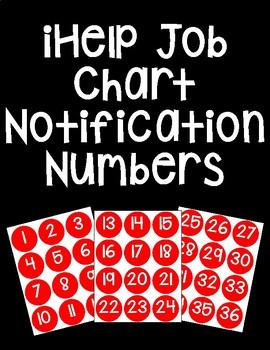 iHelp Job Chart Notification Numbers