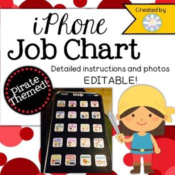 iPhone Job Chart - Pirates and Polka Dots Edition