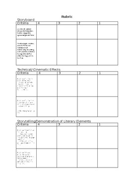 iMovie Trailer Assignment with Rubric