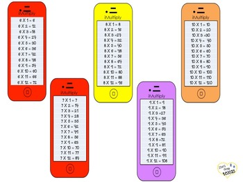 iMultiply Multiplication Rings