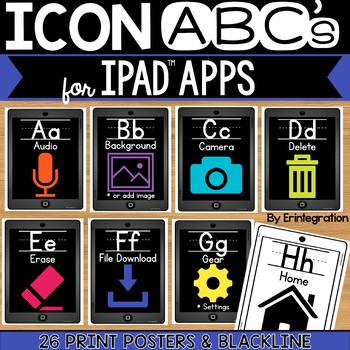iPad Alphabet Cards of Frequently Used iPad Icons - Grey iPads with Print