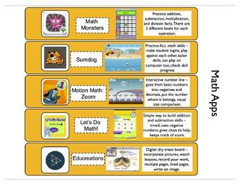 iPad App Cards