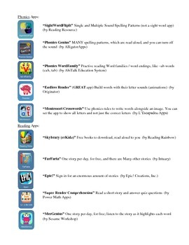 iPad Apps List For Elementary Literacy: Phonics, Sight Words, Comprehension