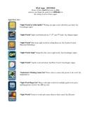 iPad Apps List For Elementary Literacy: Phonics, Sight Wor