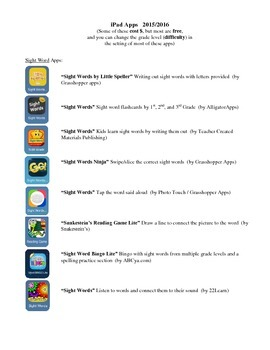 iPad Apps List For Elementary Literacy: Phonics, Sight Wor