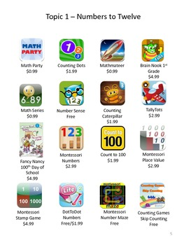 iPad Apps for Math Topics - First Grade