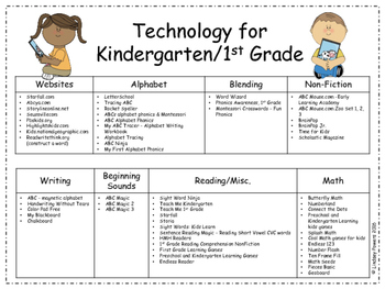 iPad Apps for Kindergarten and First Grade
