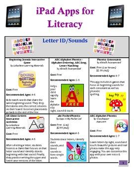 iPad Apps for Literacy (PreK -3rd)