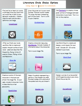 iPad Apps for Literature Circles