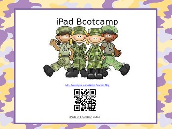 iPad Basics Bootcamp Powerpoint Presentation (with links and QR codes)