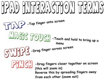 iPad Classroom Signs