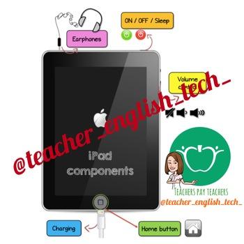 iPad Components poster