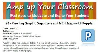 iPad: Creating Graphic Organizers and Mind Maps with Popplet