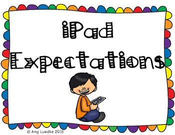 iPad Expectation Posters