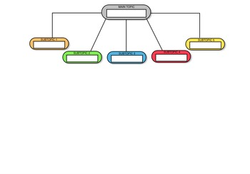 iPad Flow Chart Template