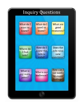 iPad Inquiry Poster