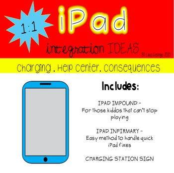 iPad Integration Ideas