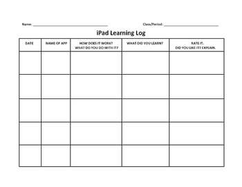 iPad Learning Log