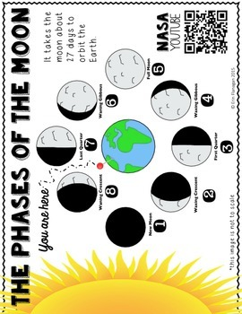 Moon Phases STEM Stop-Motion Video Project on the iPad