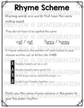 iPad Poetry - Create rhyming poems with 2 free apps.