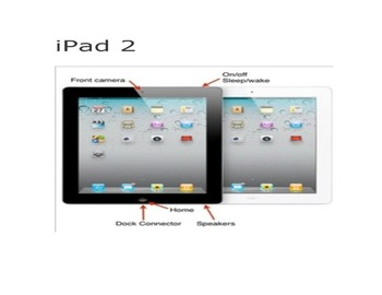iPad Poster Labeled with the basic parts for Elementary st