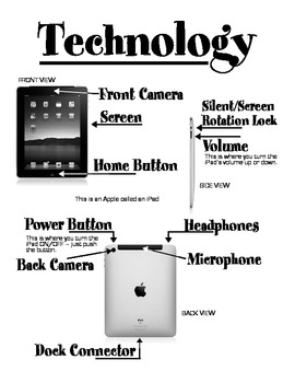 iPad Poster Labeled with the basic parts for Elementary students (technology)