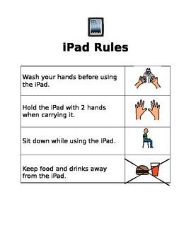 iPad Rules- Editable