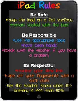 Rules for using the iPad Poster *Freebie*