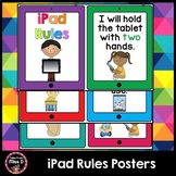 iPad Rules Posters