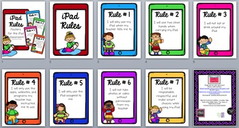 iPad Rules Posters (Includes editable templates!)