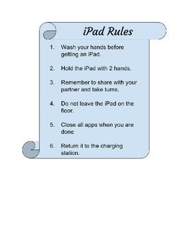 iPad Rules and Check Me Sheet