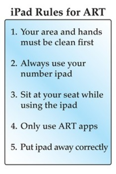 iPad Rules for the Art Classroom Poster