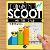Back to School IPAD DIGITAL SCOOT - Using Emojis to Graph